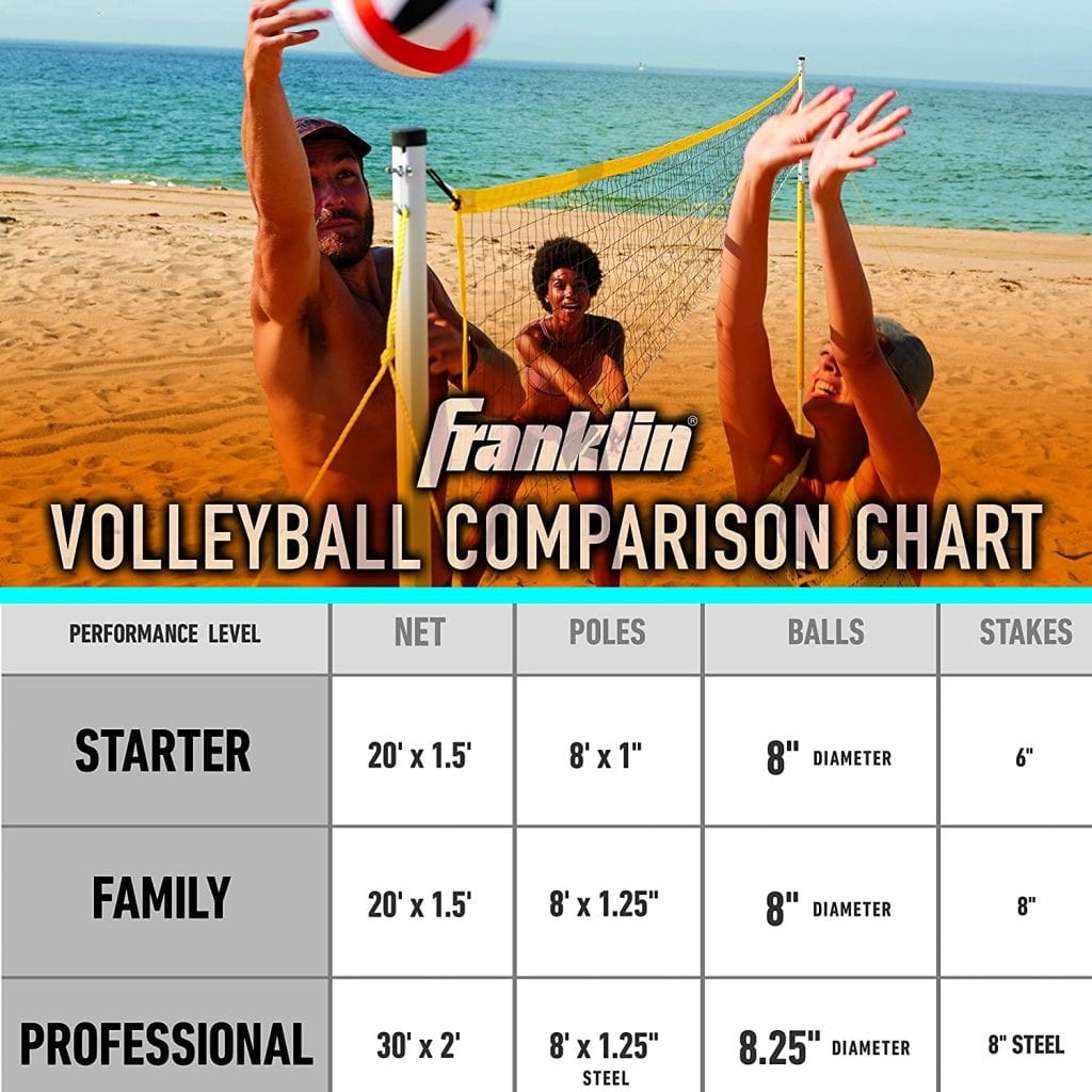 Franklin Sports Volleyball Net and Ball Set chart