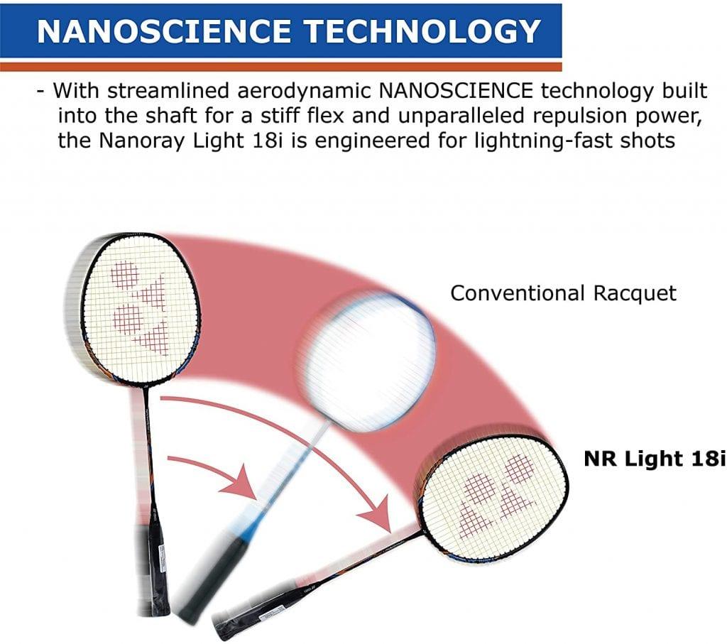 YONEX Nanoray Light 18i Badminton Racquet nanoscience